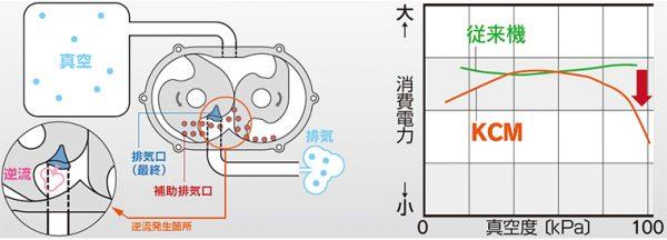 pump-structure